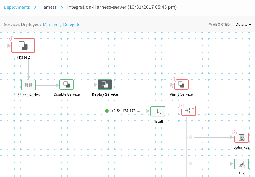 Harness Verification - Harness Continuous Delivery