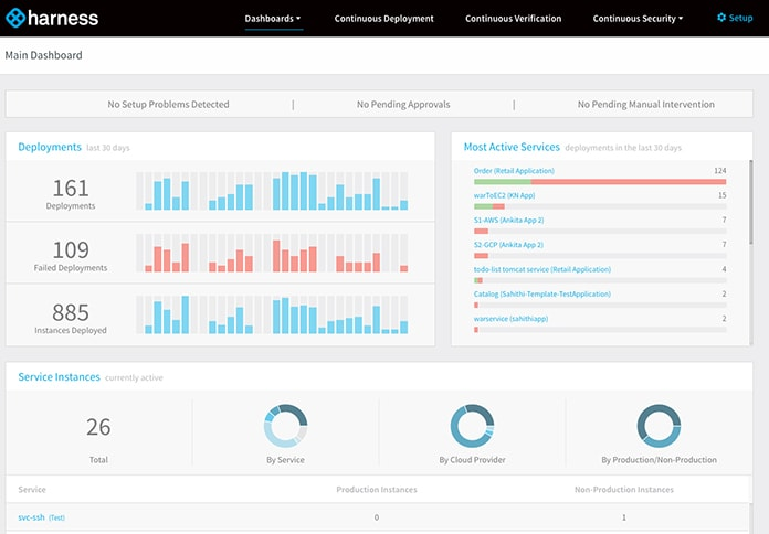 Harness Continuous Delivery - Main Dashboard - Product Shot