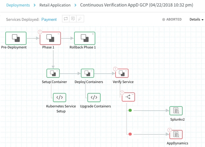 AppD_deploy_payment