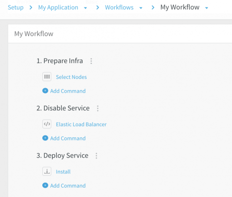 New Workflow - Harness Continuous Delivery - Product Shot