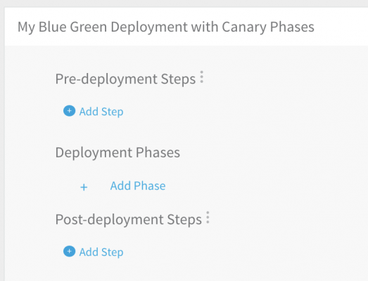 Blank Workflow - Harness Continuous Delivery