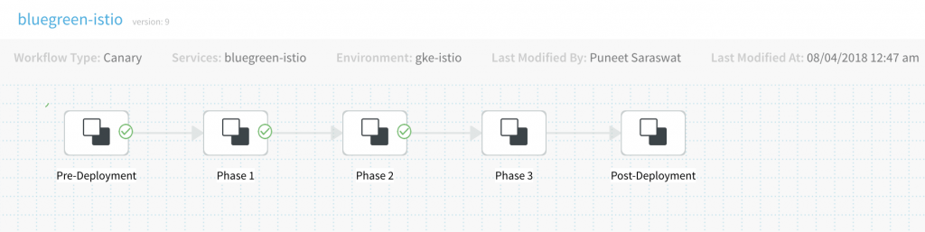 blue/green istio - Harness Continuous Delivery