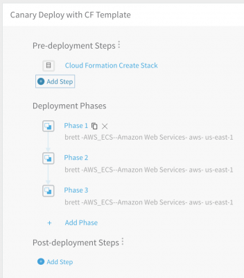 Canary Deploy - Harness Continuous Delivery - Product Shot