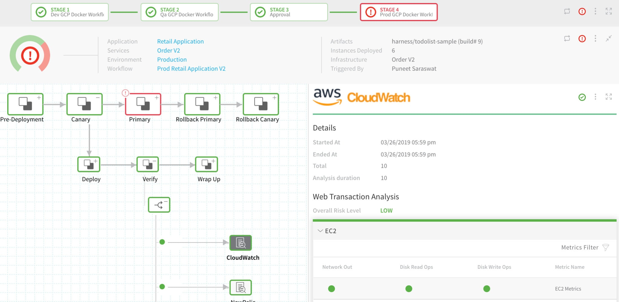 Harness CI CD Pipelines For AWS