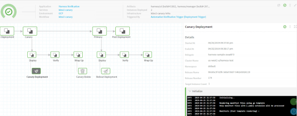 Figure 2: Example run of Canary Workflow