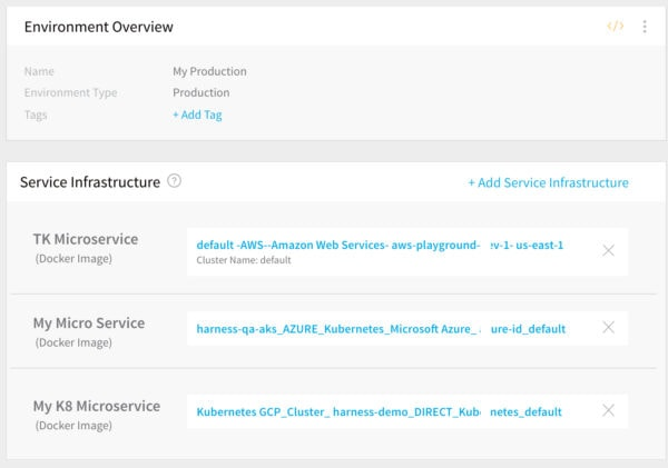 Environment Overview - Harness Continuous Delivery