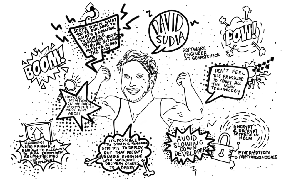 David Sudia, Software Engineer at GoSpotCheck shares his key takeaways. Illustrated by MindEyeCreativeConsulting.